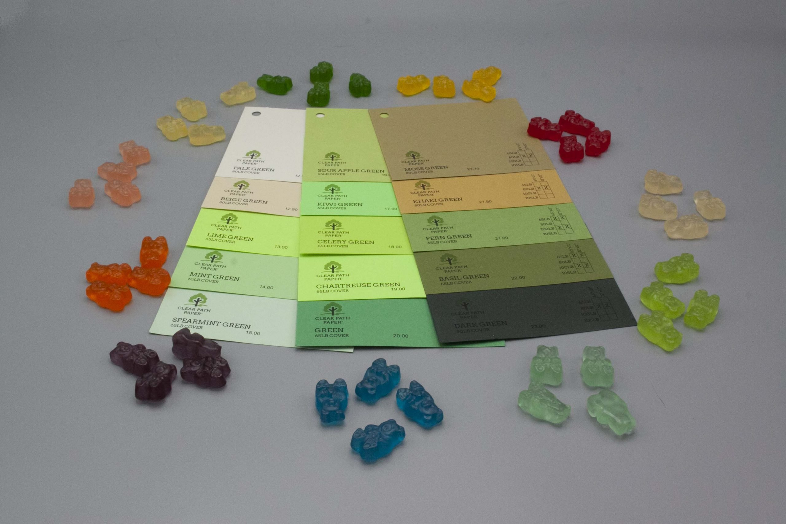 Image of Albanese Gummi Candies on Green Cardstock